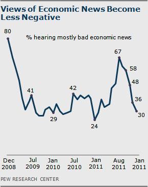 Pew economy 1-11-12-1