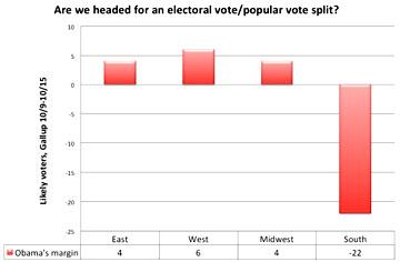 Electoral-vote-pop